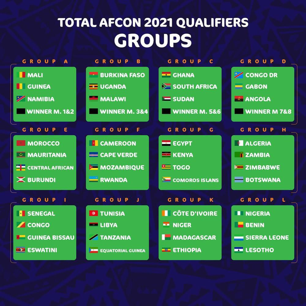 Calendrier De La Can 2021 CAN 2021: Results of the first two qualifying days AFRIKA NEWS